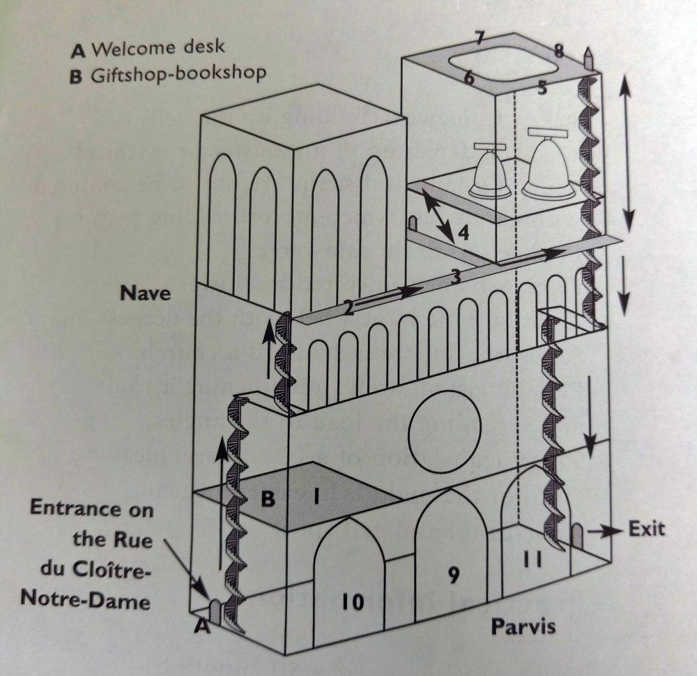 Torres Catedral de Notre Dame